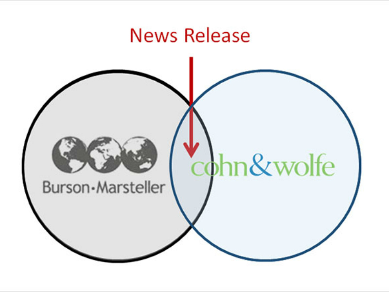 Translating the News Release on the Merger of Burson-Marsteller and Cohn & Wolfe