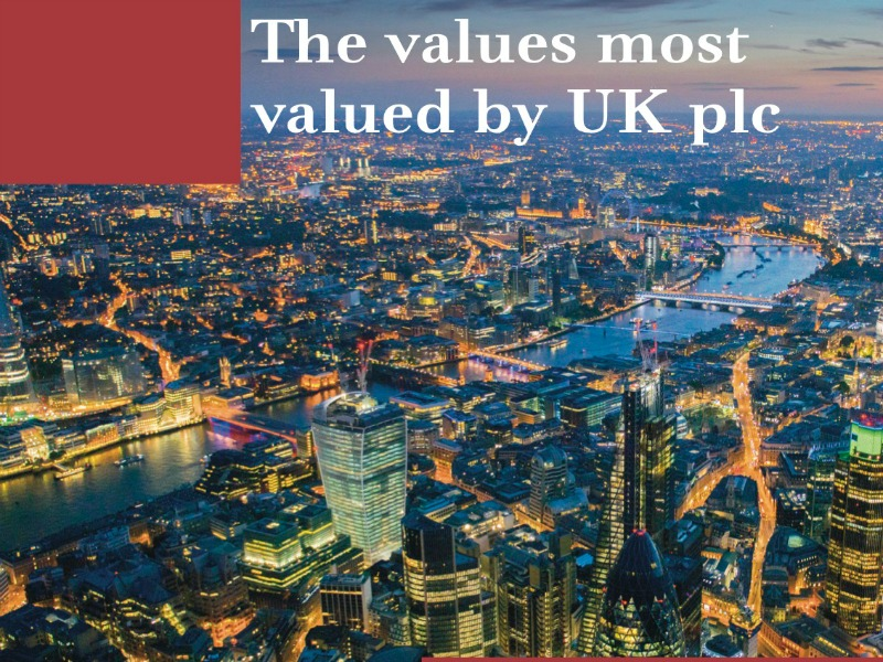 Study: How Valuable Are Corporate Values?