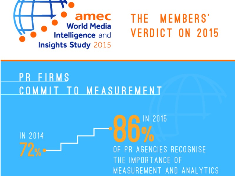 AMEC: Media Intelligence Industry Grows Amid Consolidation