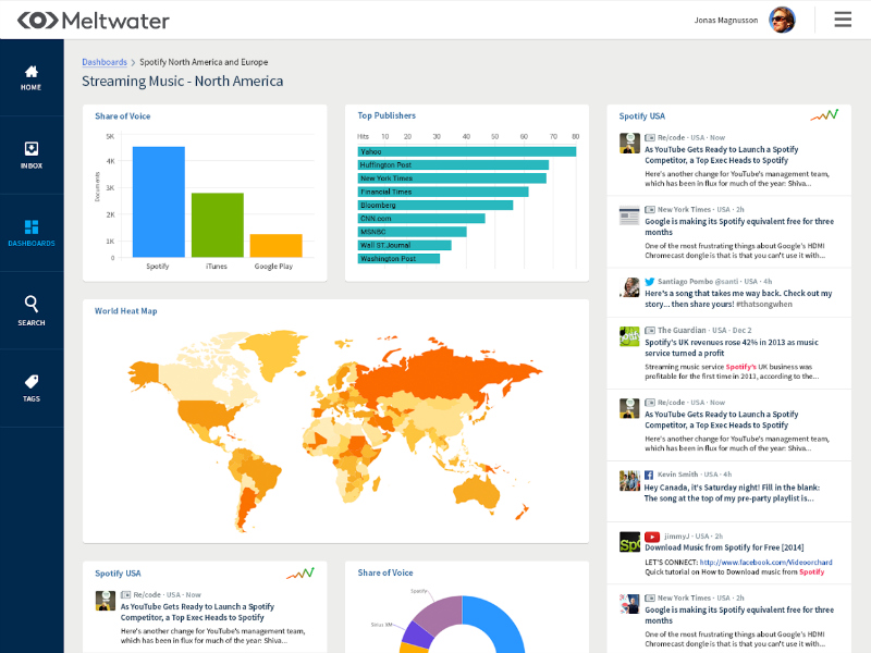 Meltwater Consolidates Global PR With Burson-Marsteller
