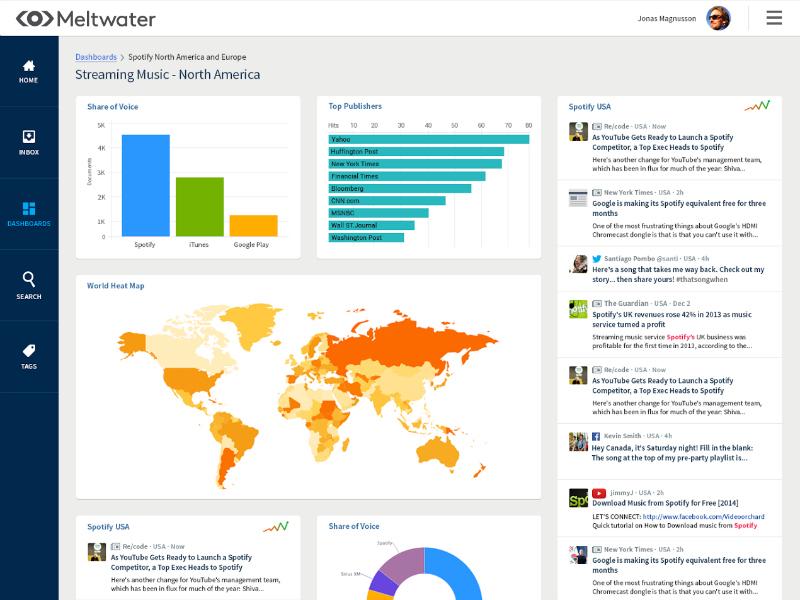 Meltwater Consolidates Global PR With Burson-Marsteller