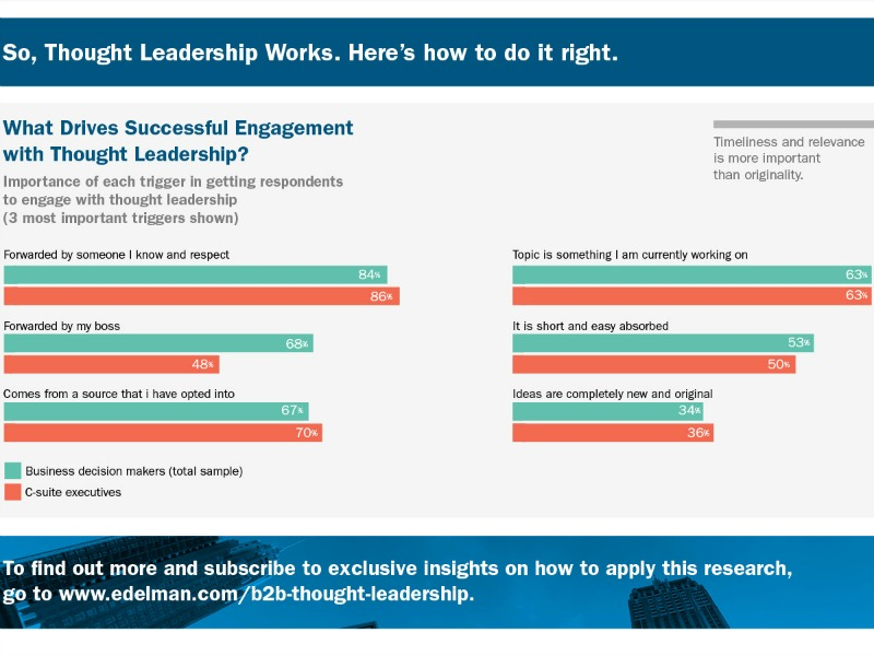 Edelman: Thought Leadership Content Is A 'Double Edged Sword'