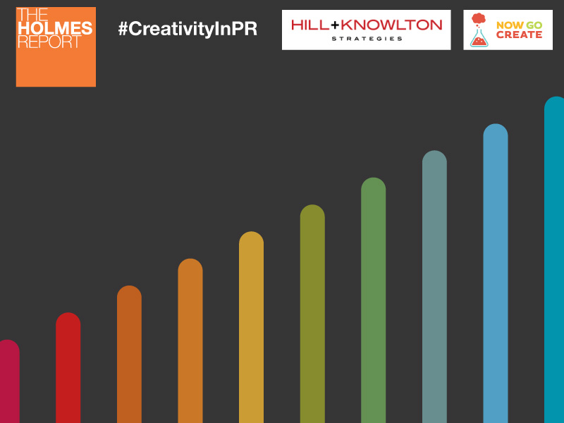 Creativity In PR 2015: Industry Embraces Creative Role As Client Demands Rise