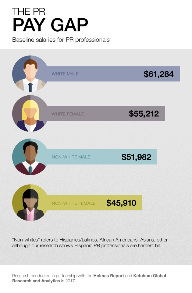 HR179---Pay-Gap-Infographic-09-05