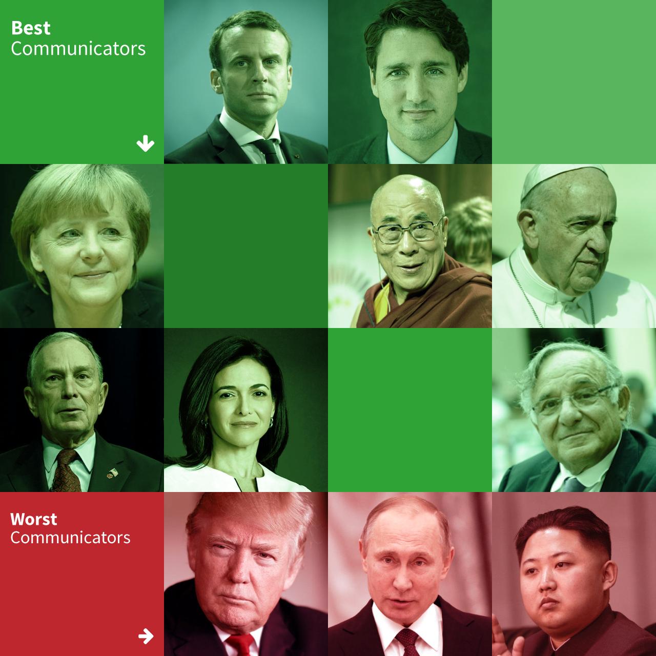 Best Worst-2017