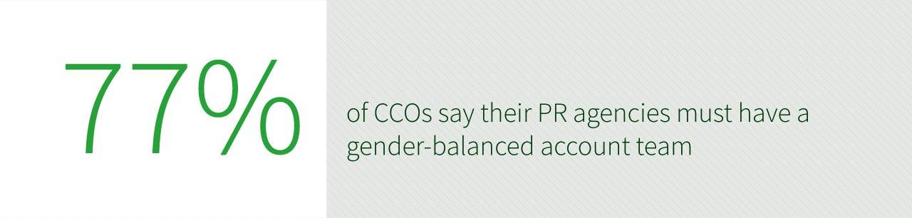 2019-influence-100-diversity-gender