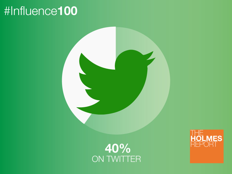 The Influence 100: How Social Are They?