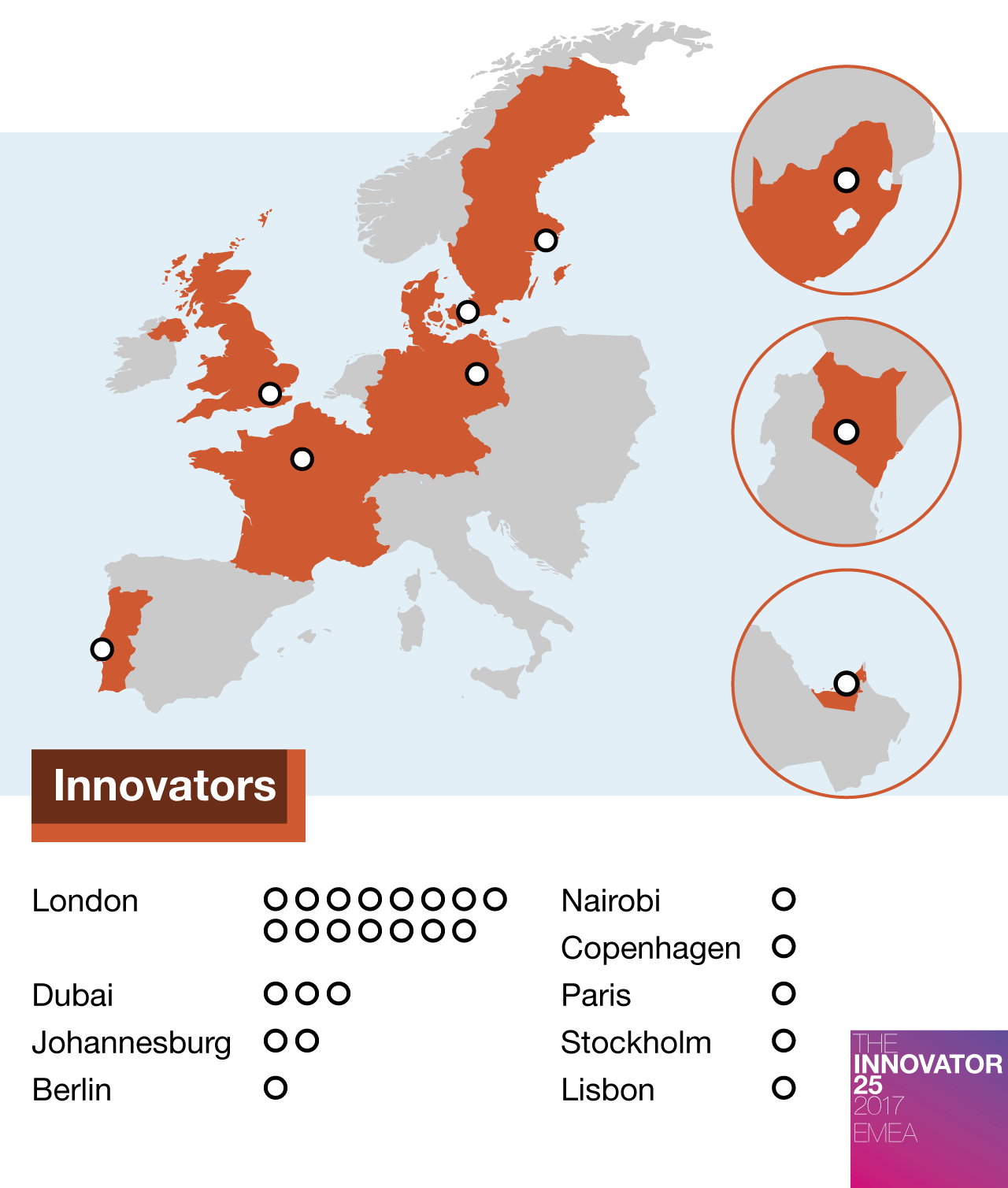 Innovator 25 EMEA - Location