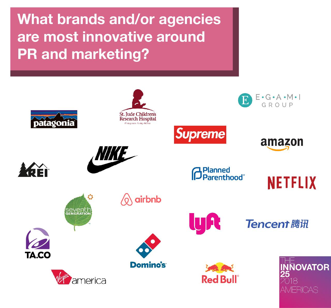 Innovator 25 Americas Brands