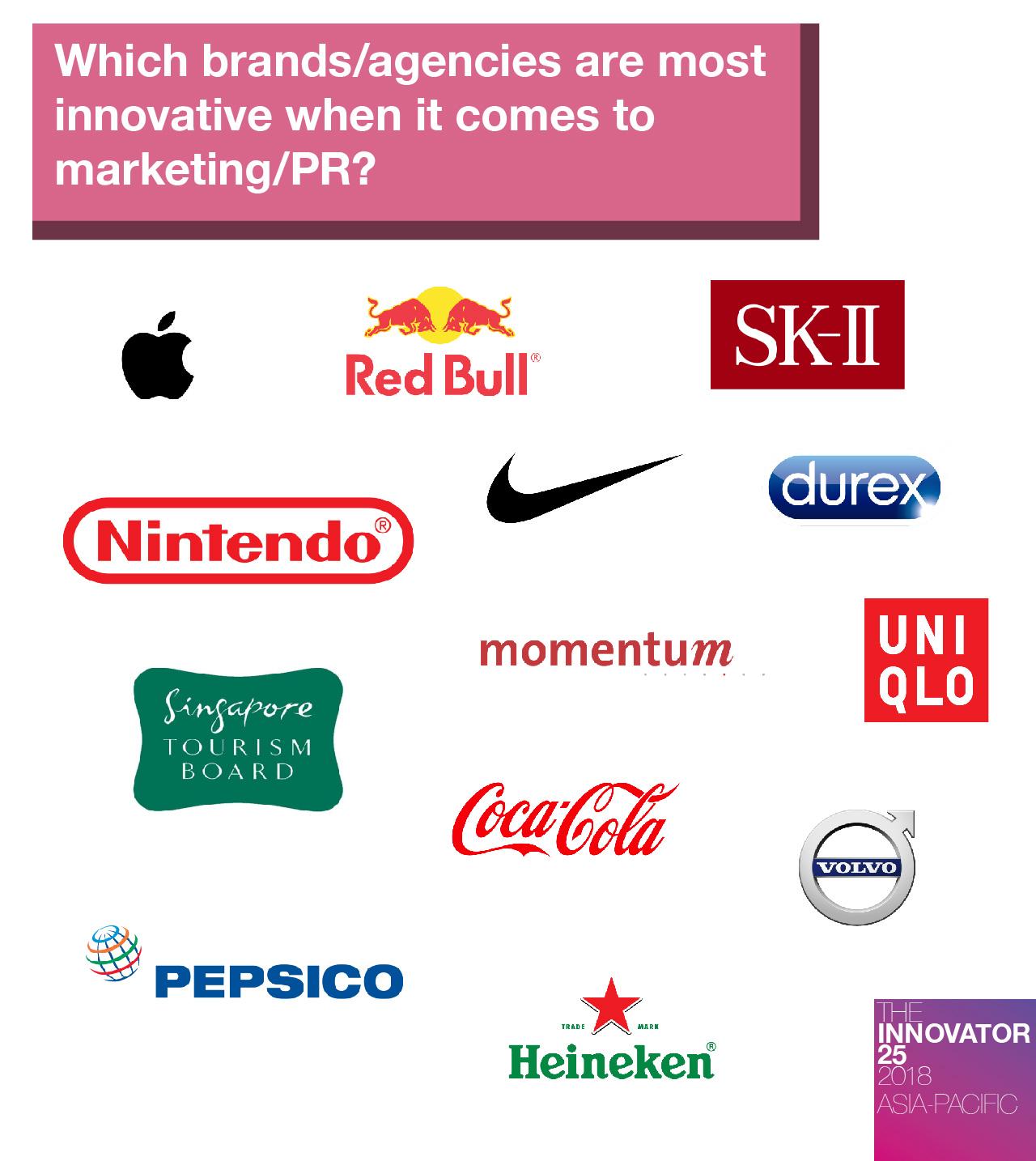 innovator-25-ap-brands
