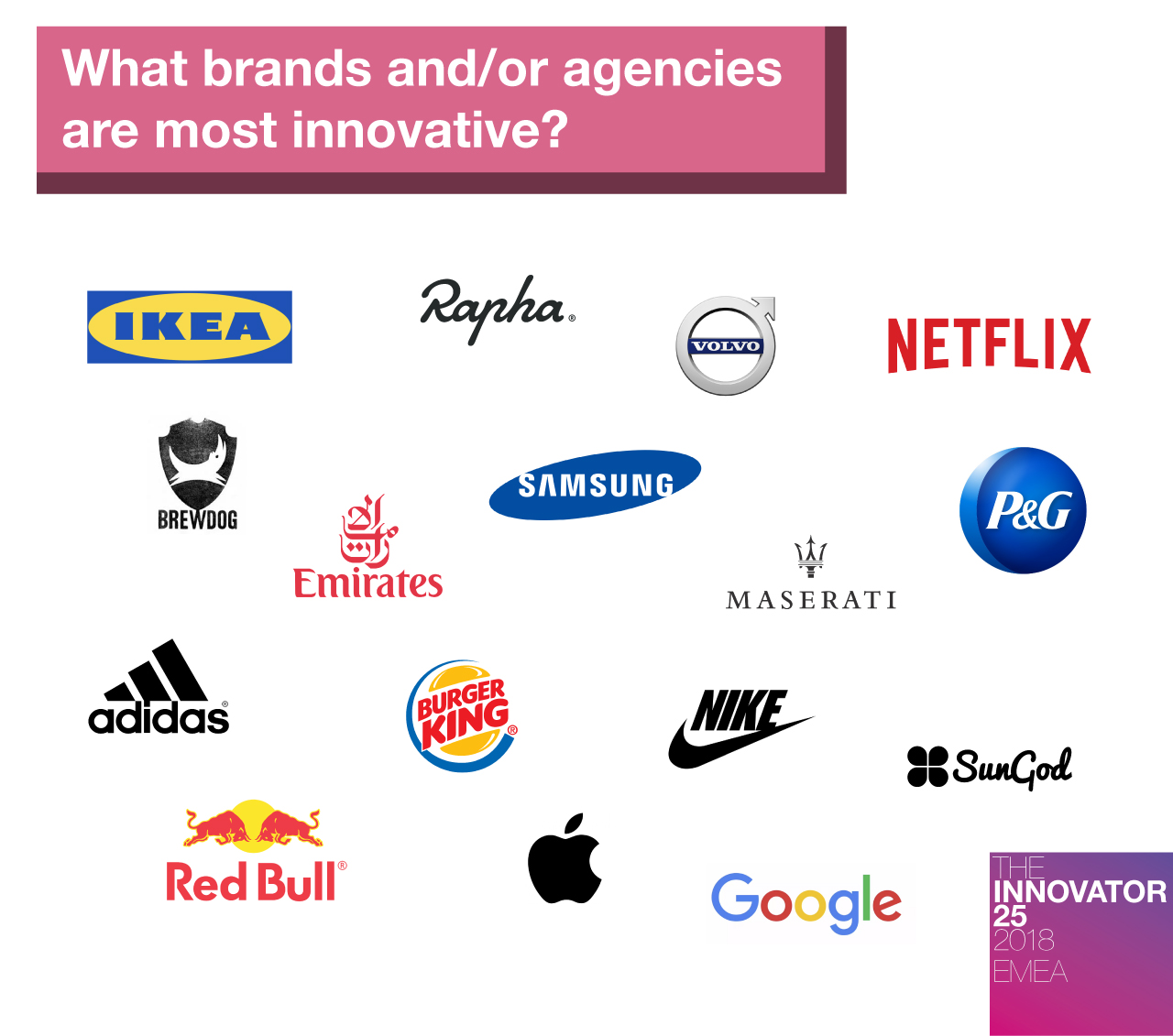 Innovator 25 EMEA Brands