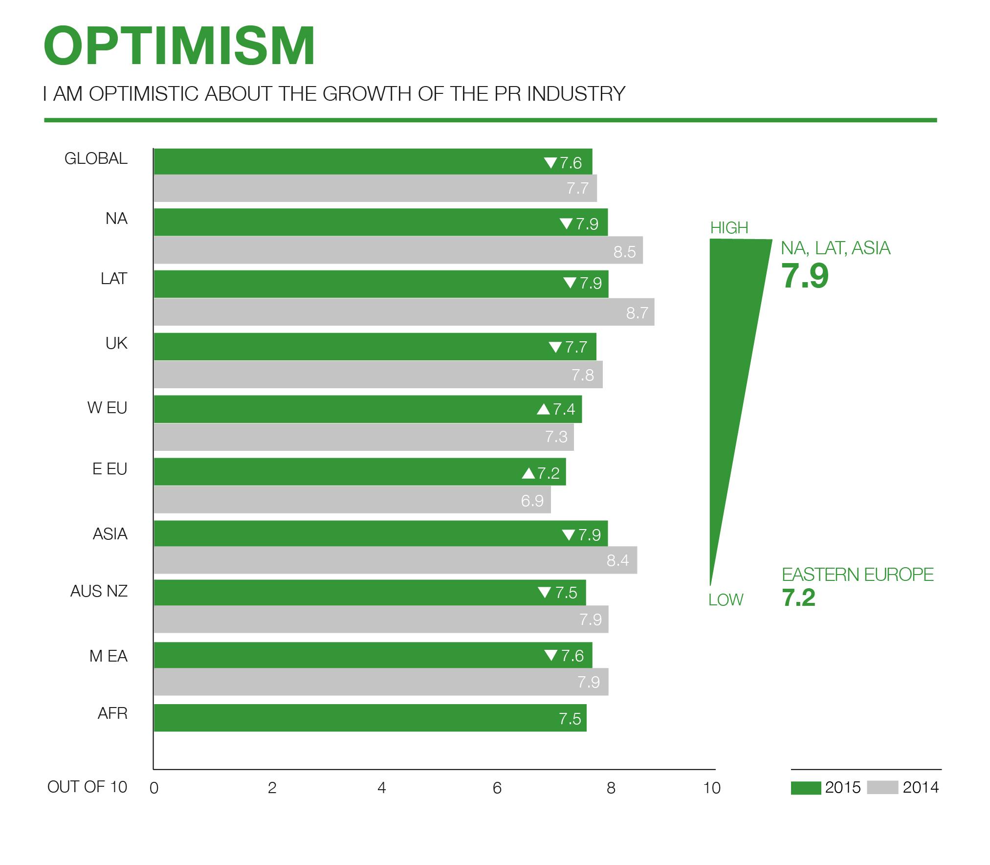 12-OPTIMISM