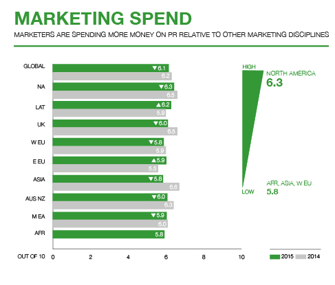 16-MarketingSpend
