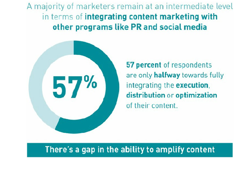 The New Landscape Of PR And Inbound Marketing