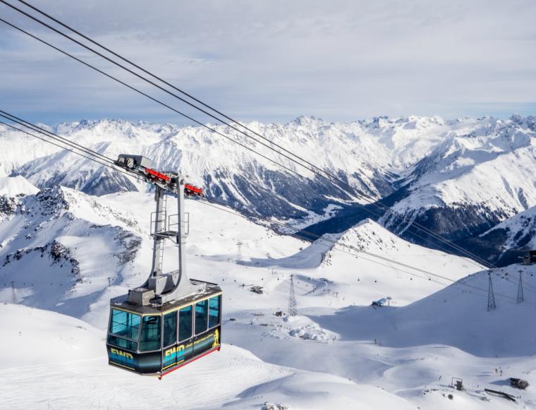 Davos 2018:  3 Modest Proposals