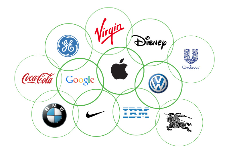 7-favorite-brands