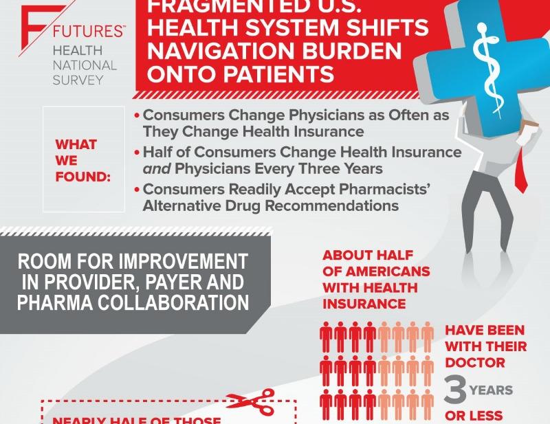 In Healthcare, An Understanding Of Economic Ecosystem Is Vital