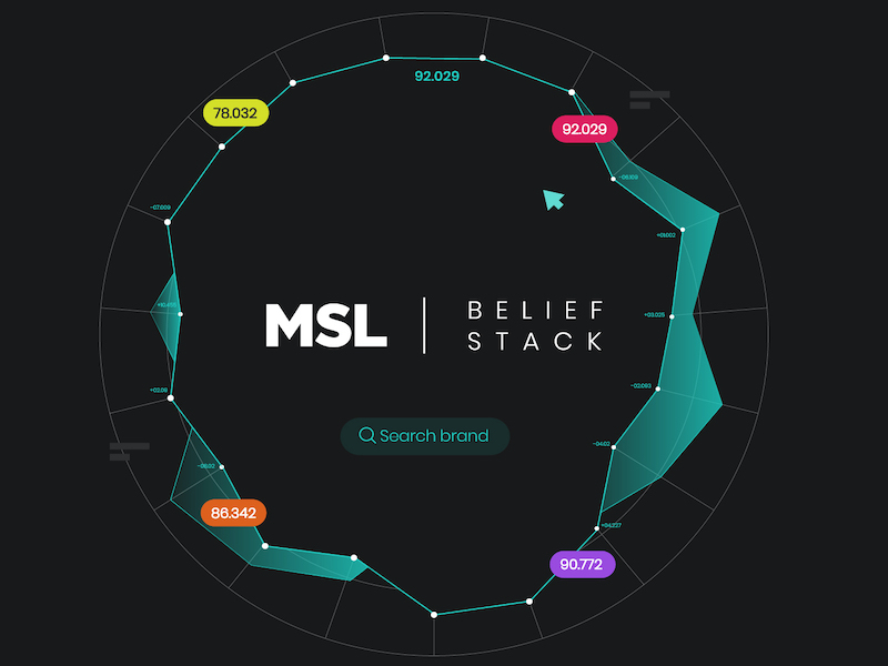 MSL Launches Data-Driven Insights Platform In The UK
